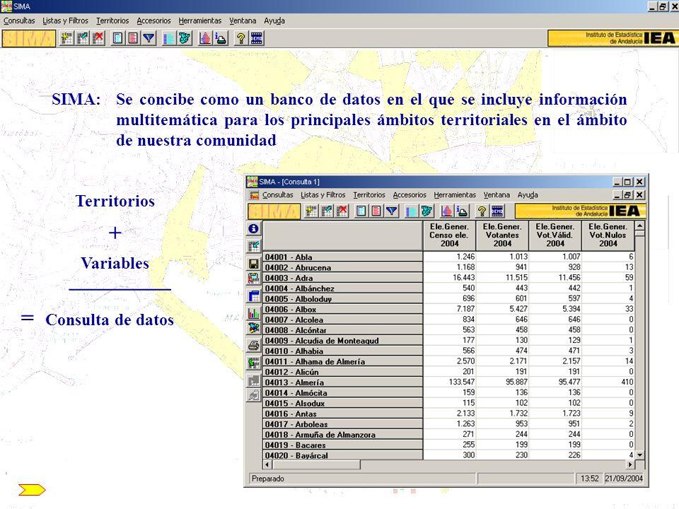 Municipal Entidad de población Distritos censales Secciones censales Provincial Comunidad Autónoma Países y Regiones de la UE Ámbitos territoriales contenidos en SIMA