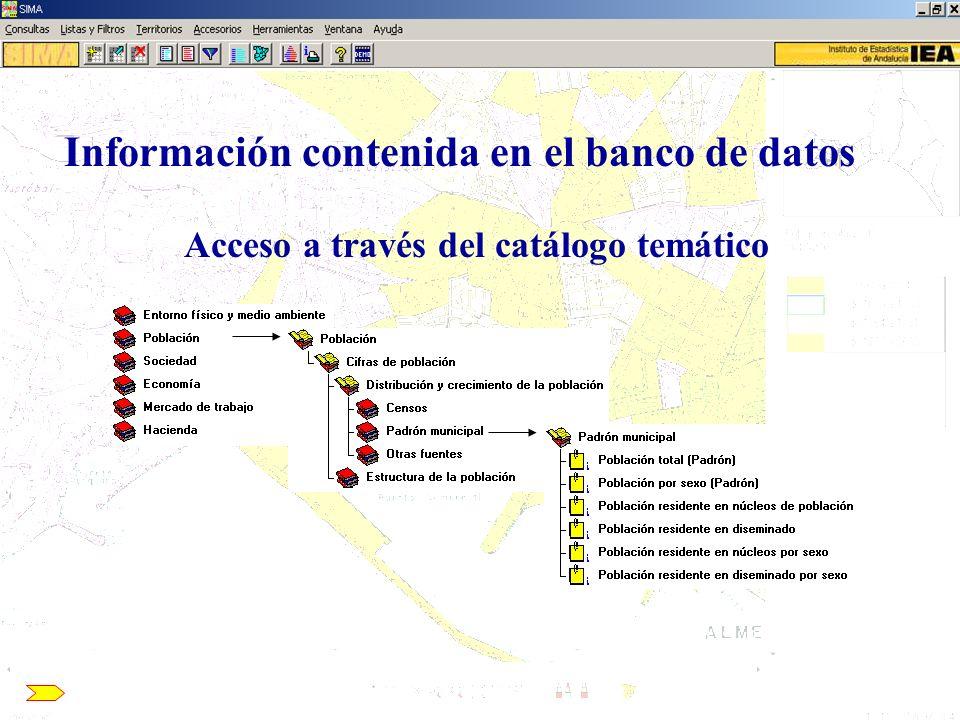 Información contenida en el banco de datos Acceso a través del catálogo temático