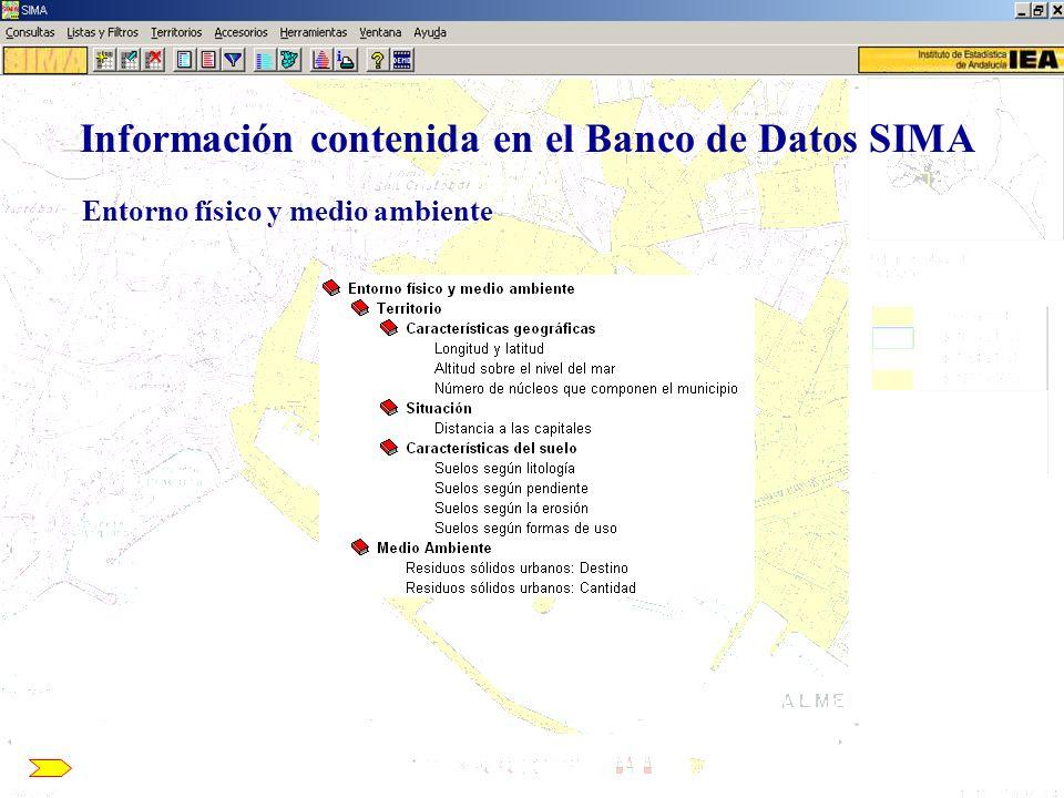 Información contenida en el Banco de Datos SIMA Entorno físico y medio ambiente