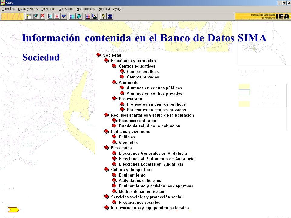 Información contenida en el Banco de Datos SIMA Sociedad