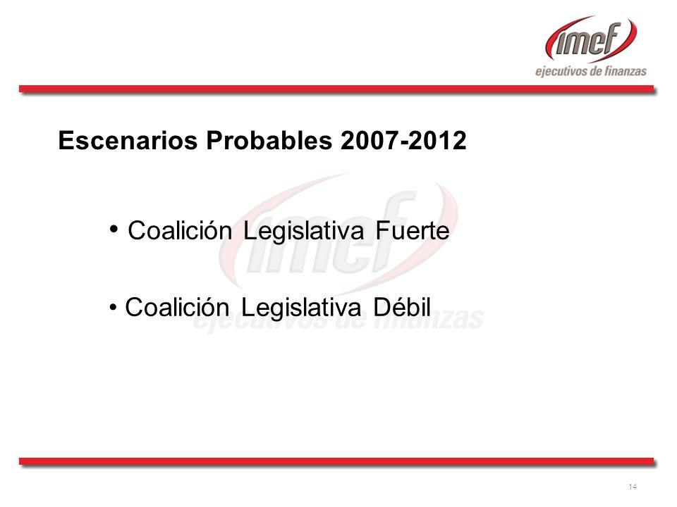 14 Escenarios Probables 2007-2012 Coalición Legislativa Fuerte Coalición Legislativa Débil
