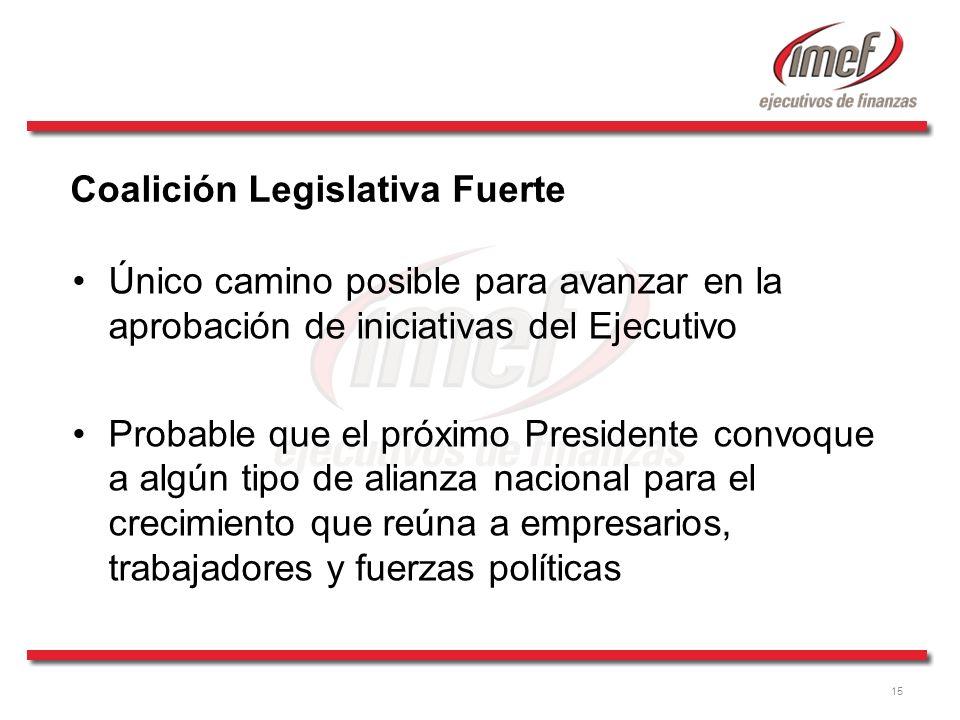 15 Coalición Legislativa Fuerte Único camino posible para avanzar en la aprobación de iniciativas del Ejecutivo Probable que el próximo Presidente con