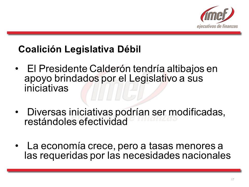 17 El Presidente Calderón tendría altibajos en apoyo brindados por el Legislativo a sus iniciativas Diversas iniciativas podrían ser modificadas, rest