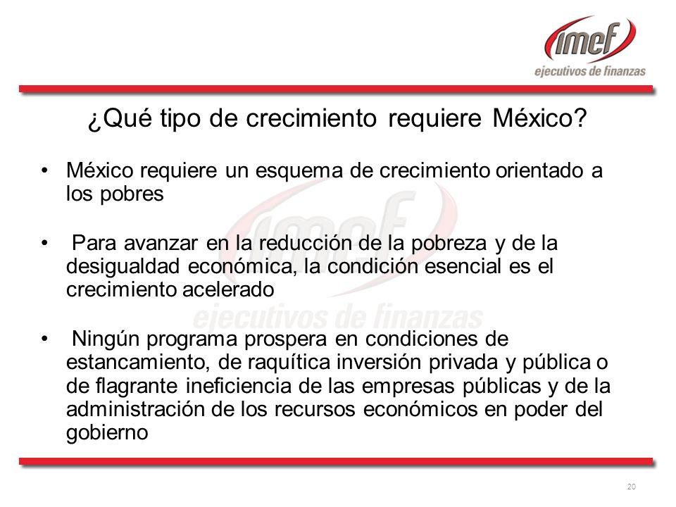 20 ¿Qué tipo de crecimiento requiere México? México requiere un esquema de crecimiento orientado a los pobres Para avanzar en la reducción de la pobre