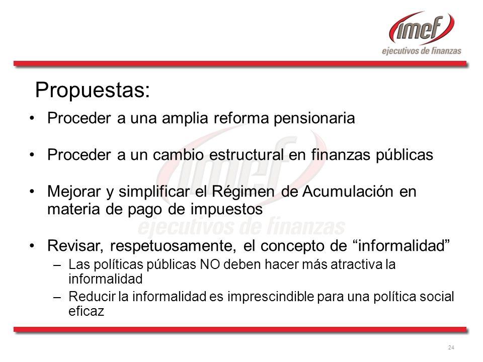 24 Proceder a una amplia reforma pensionaria Proceder a un cambio estructural en finanzas públicas Mejorar y simplificar el Régimen de Acumulación en