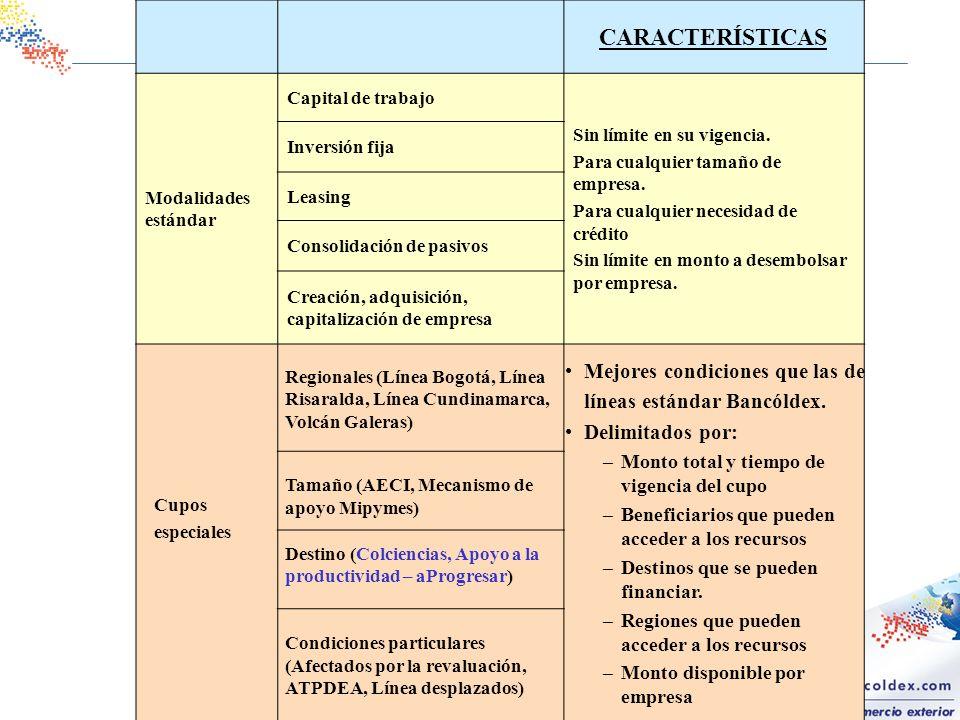 CARACTERÍSTICAS Modalidades estándar Capital de trabajo Sin límite en su vigencia.