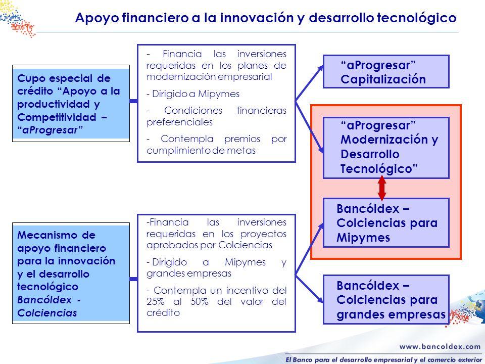 Apoyo financiero a la innovación y desarrollo tecnológico Cupo especial de crédito Apoyo a la productividad y Competitividad – aProgresar Mecanismo de apoyo financiero para la innovación y el desarrollo tecnológico Bancóldex - Colciencias - Financia las inversiones requeridas en los planes de modernización empresarial - Dirigido a Mipymes - Condiciones financieras preferenciales - Contempla premios por cumplimiento de metas -Financia las inversiones requeridas en los proyectos aprobados por Colciencias - Dirigido a Mipymes y grandes empresas - Contempla un incentivo del 25% al 50% del valor del crédito aProgresar Capitalización aProgresar Modernización y Desarrollo Tecnológico Bancóldex – Colciencias para Mipymes Bancóldex – Colciencias para grandes empresas