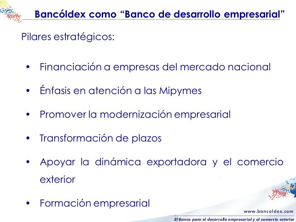 Pilares estratégicos: Financiación a empresas del mercado nacional Énfasis en atención a las Mipymes Promover la modernización empresarial Transformación de plazos Apoyar la dinámica exportadora y el comercio exterior Formación empresarial Bancóldex como Banco de desarrollo empresarial