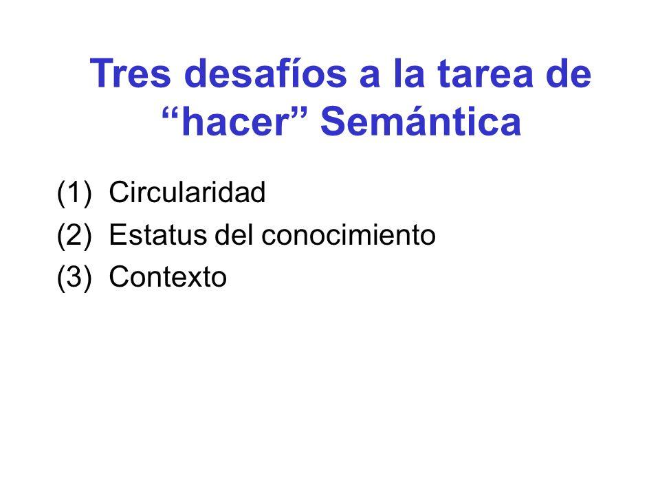 (1) Circularidad (2) Estatus del conocimiento (3) Contexto Tres desafíos a la tarea de hacer Semántica