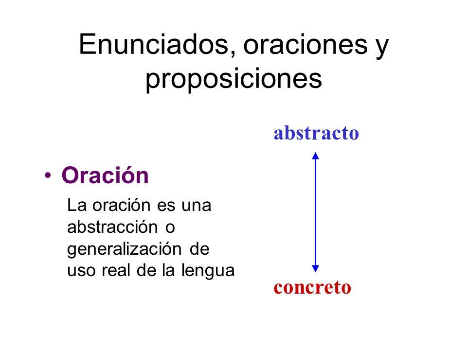 Enunciados, oraciones y proposiciones Oración La oración es una abstracción o generalización de uso real de la lengua abstracto concreto