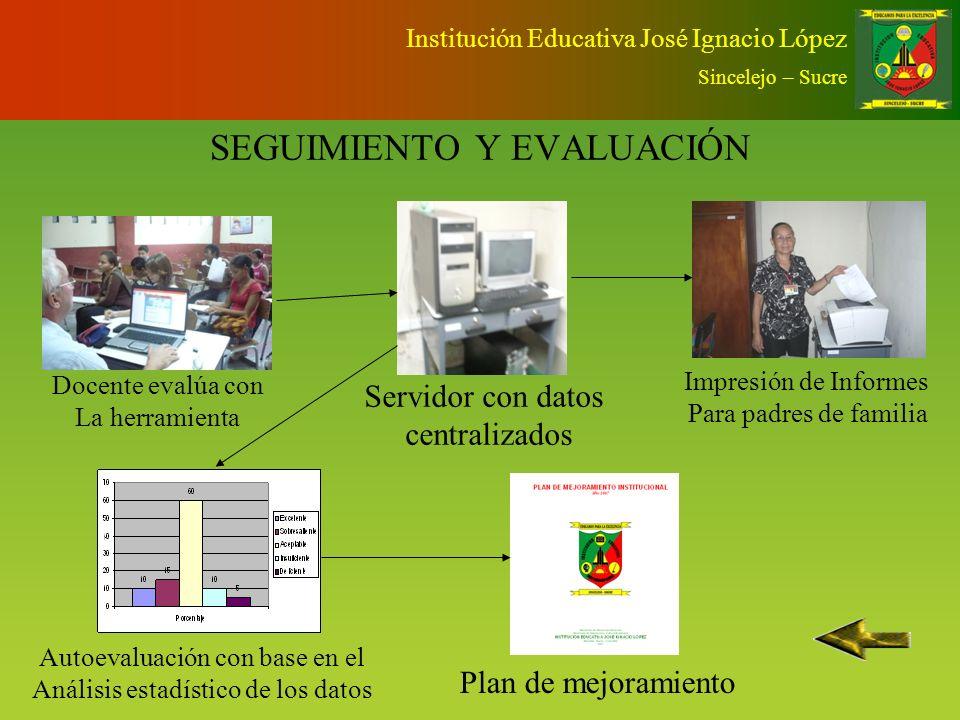AÑO 2008 Diseño e implementación del Manual para la elaboración de los planes de área Rediseño de los planes de área que contienen identificación, dia