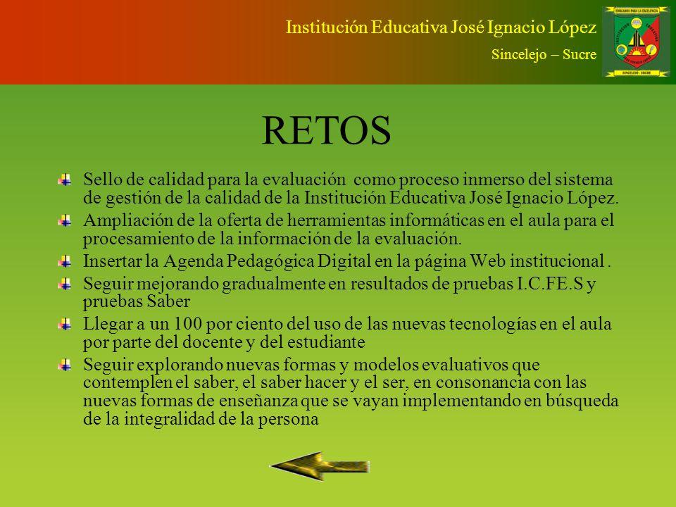 Institución Educativa José Ignacio López Sincelejo – Sucre Área200520062007 Educación ReligiosaAES Ciencias NaturalesAAA Ética y ValoresSSS Humanidade
