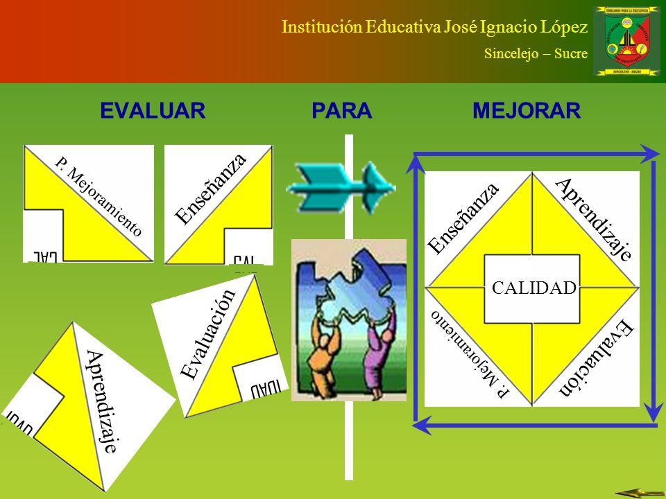 El Problema Institución Educativa José Ignacio López Sincelejo – Sucre Docente Dicta Alumno Anota Alumno memoriza lo anotado Docente formula preguntas