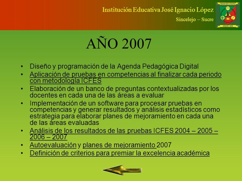 AÑO 2006 Diseño e implementación de la Agenda Pedagógica Capacitación a docentes en cada una de las áreas en el diseño y elaboración de preguntas en c