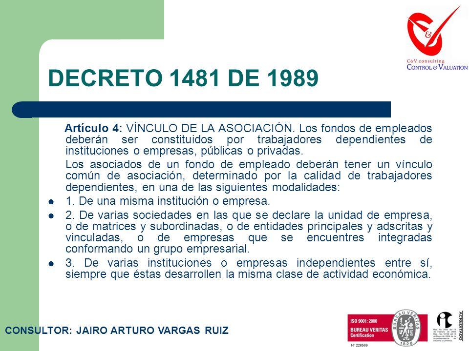 DECRETO 1481 DE 1989 Artículo 2: NATURALEZA Y CARACTERÍSTICAS. Los fondos de empleados son empresas asociativas, de derecho privado, sin ánimo de lucr