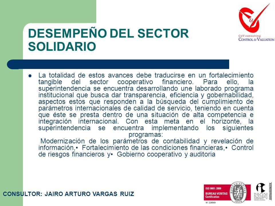 DESEMPEÑO DEL SECTOR SOLIDARIO La totalidad de estos avances debe traducirse en un fortalecimiento tangible del sector cooperativo financiero.