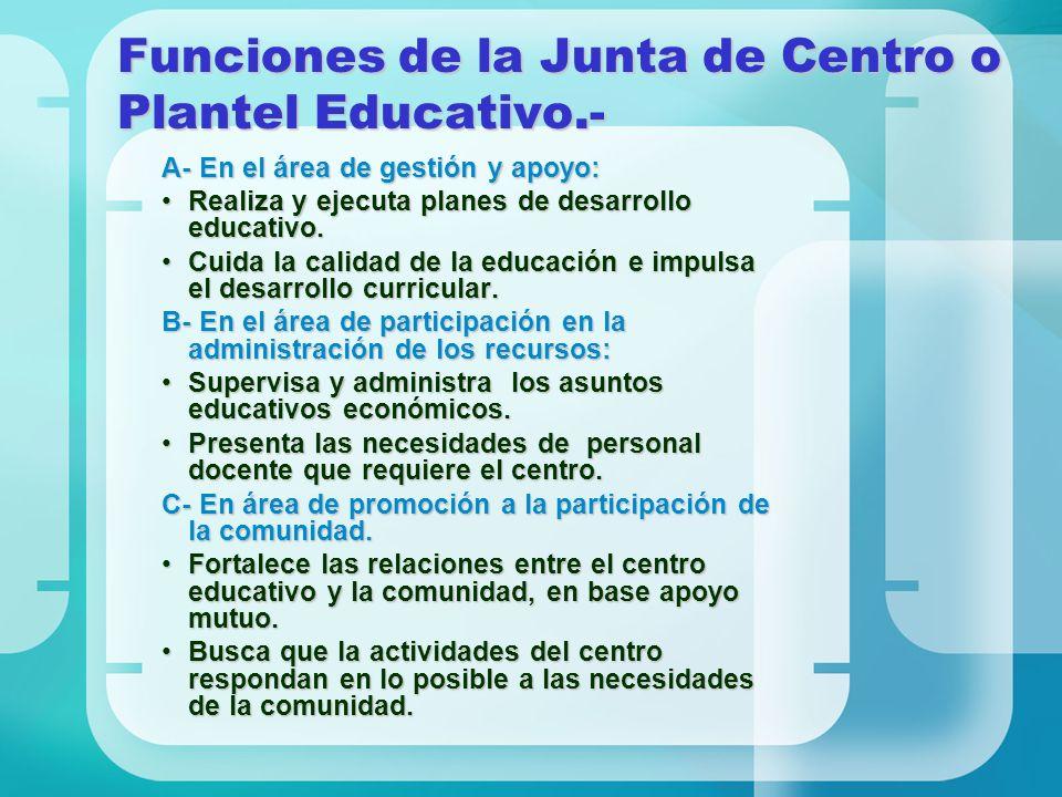 Funciones de la Junta de Centro o Plantel Educativo.- A- En el área de gestión y apoyo: Realiza y ejecuta planes de desarrollo educativo.Realiza y eje
