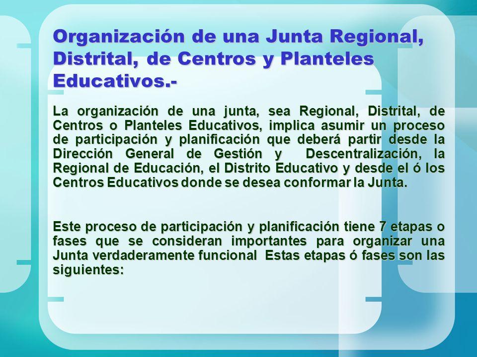 Organización de una Junta Regional, Distrital, de Centros y Planteles Educativos.- La organización de una junta, sea Regional, Distrital, de Centros o
