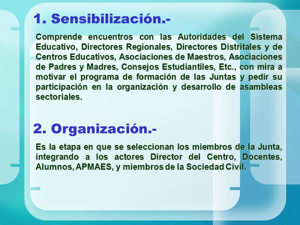 1. Sensibilización.- Comprende encuentros con las Autoridades del Sistema Educativo, Directores Regionales, Directores Distritales y de Centros Educat
