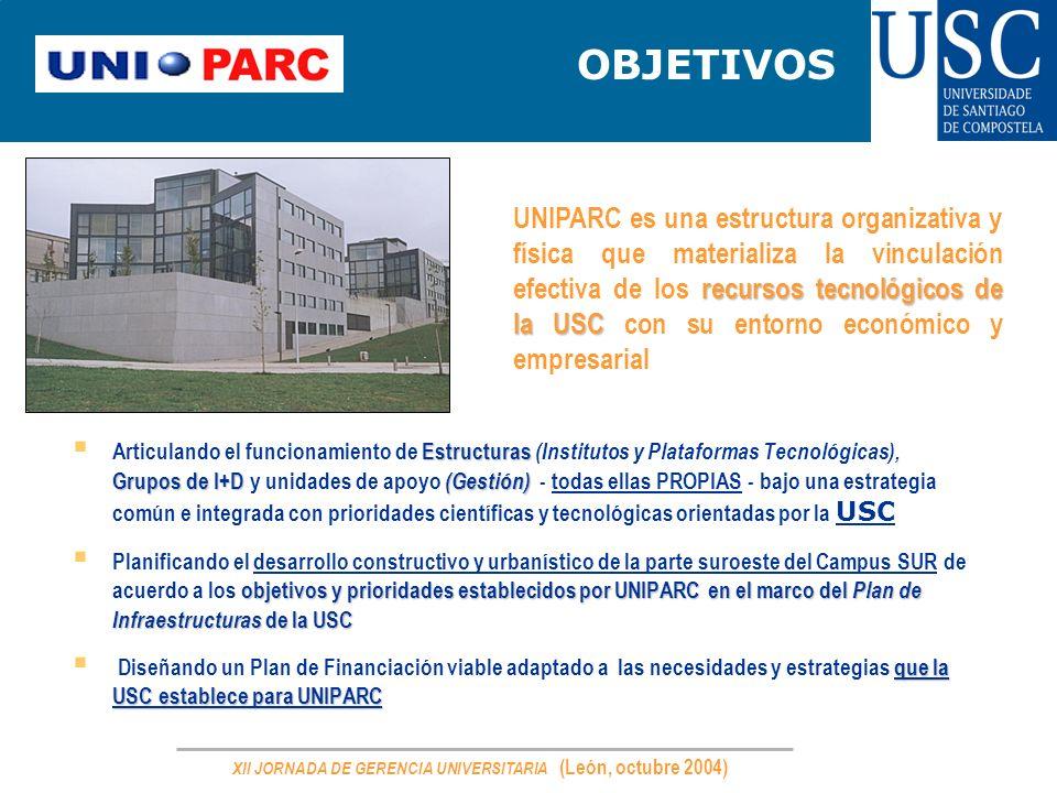 XII JORNADA DE GERENCIA UNIVERSITARIA (León, octubre 2004) Estructuras Grupos de I+D (Gestión) Articulando el funcionamiento de Estructuras (Instituto