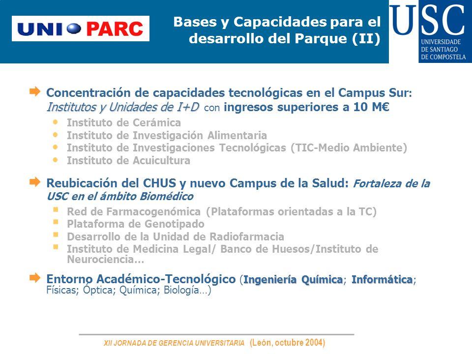 XII JORNADA DE GERENCIA UNIVERSITARIA (León, octubre 2004) Institutos y Unidades de I+D Concentración de capacidades tecnológicas en el Campus Sur : I