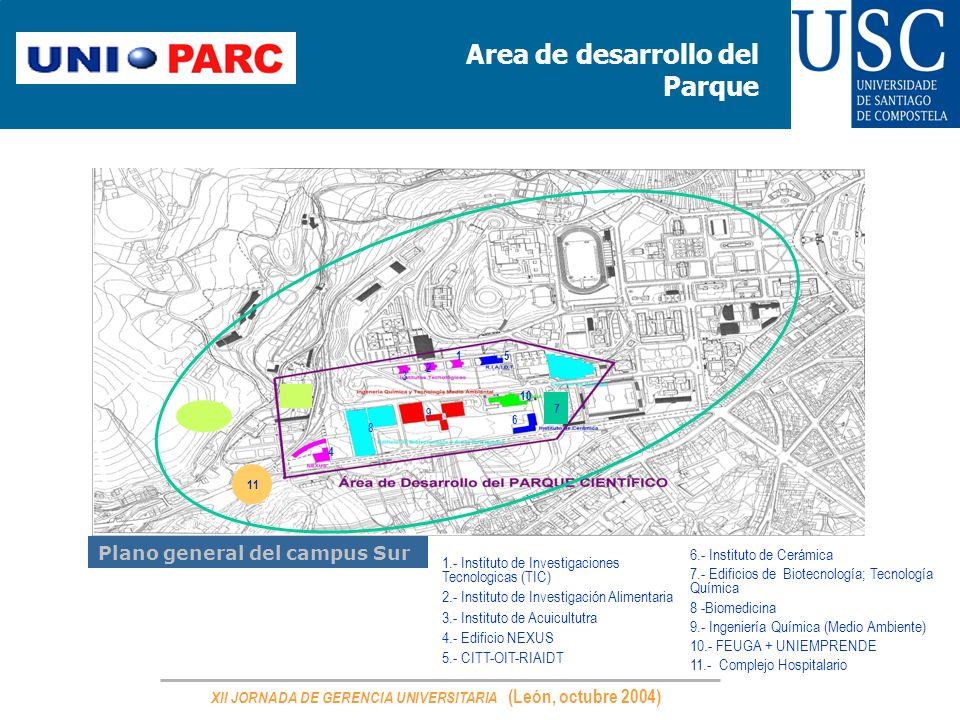 XII JORNADA DE GERENCIA UNIVERSITARIA (León, octubre 2004) Area de desarrollo del Parque Plano general del campus Sur 4 1 2 3 5 6 8 10 9 1.- Instituto