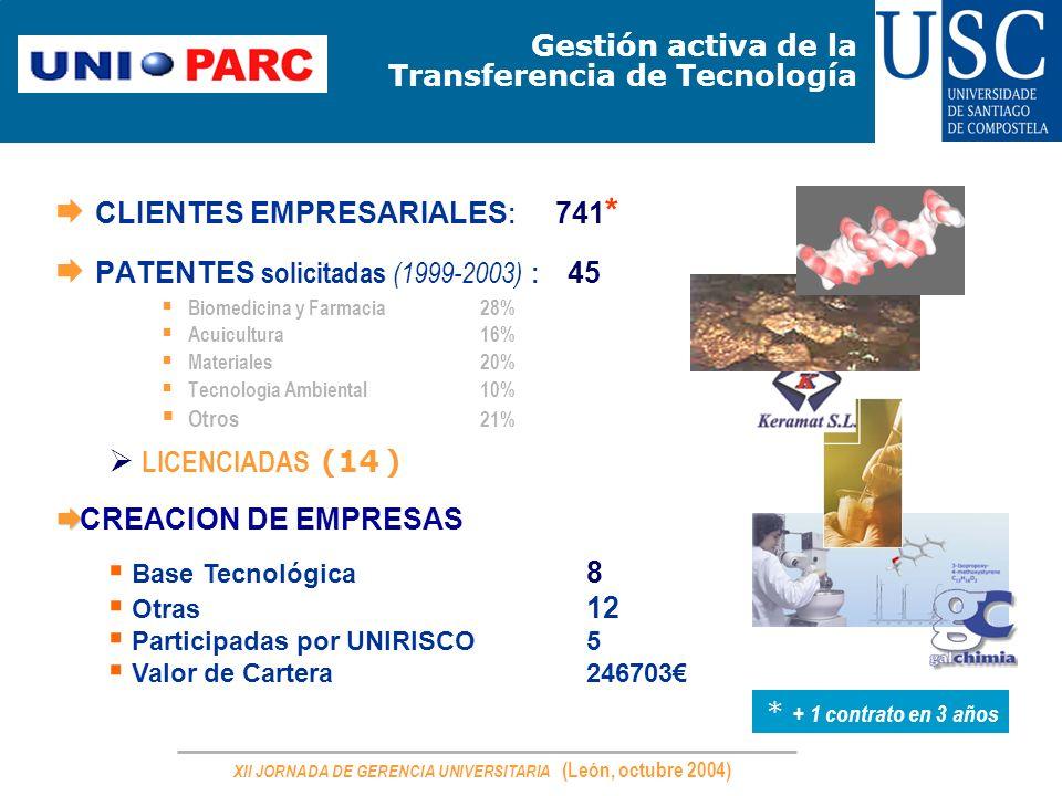 XII JORNADA DE GERENCIA UNIVERSITARIA (León, octubre 2004) Gestión activa de la Transferencia de Tecnología CLIENTES EMPRESARIALES : 741 * PATENTES so