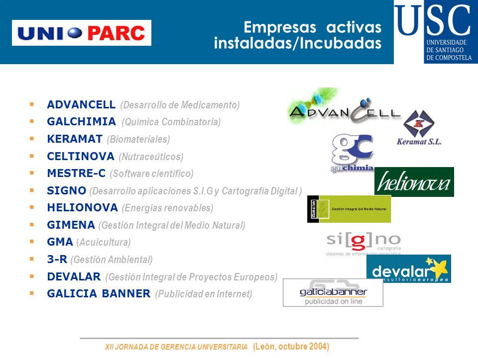 XII JORNADA DE GERENCIA UNIVERSITARIA (León, octubre 2004) Empresas activas instaladas/Incubadas ADVANCELL (Desarrollo de Medicamento) GALCHIMIA (Quím