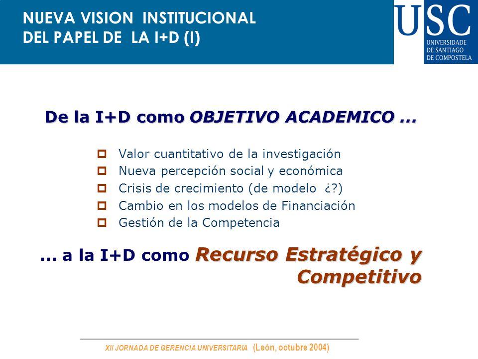 XII JORNADA DE GERENCIA UNIVERSITARIA (León, octubre 2004) NUEVA VISION INSTITUCIONAL DEL PAPEL DE LA I+D (I) p Valor cuantitativo de la investigación