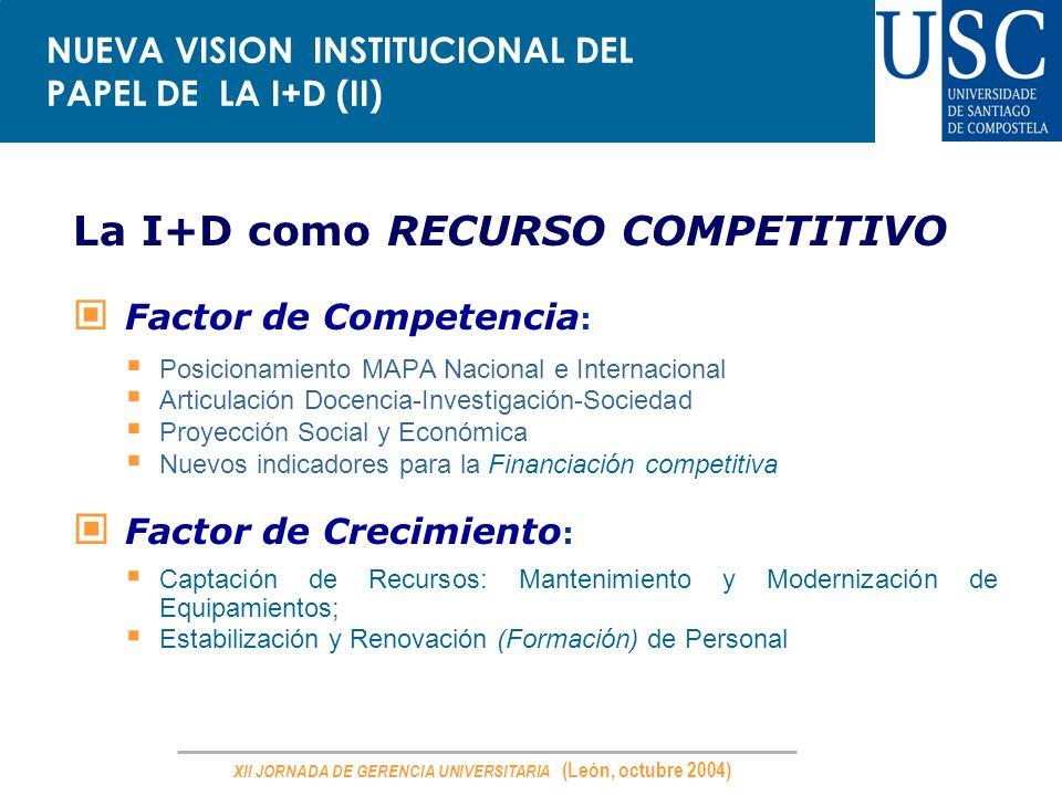 XII JORNADA DE GERENCIA UNIVERSITARIA (León, octubre 2004) NUEVA VISION INSTITUCIONAL DEL PAPEL DE LA I+D (II) La I+D como RECURSO COMPETITIVO Factor