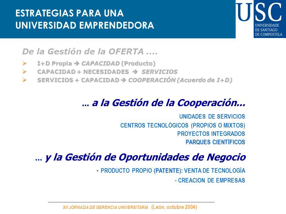 XII JORNADA DE GERENCIA UNIVERSITARIA (León, octubre 2004) ESTRATEGIAS PARA UNA UNIVERSIDAD EMPRENDEDORA De la Gestión de la OFERTA.... I+D Propia CAP