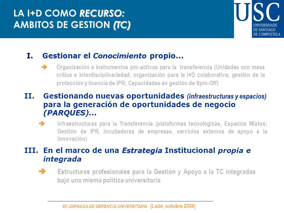 XII JORNADA DE GERENCIA UNIVERSITARIA (León, octubre 2004) RECURSO: (TC) LA I+D COMO RECURSO: AMBITOS DE GESTION (TC) I.Gestionar el Conocimiento prop