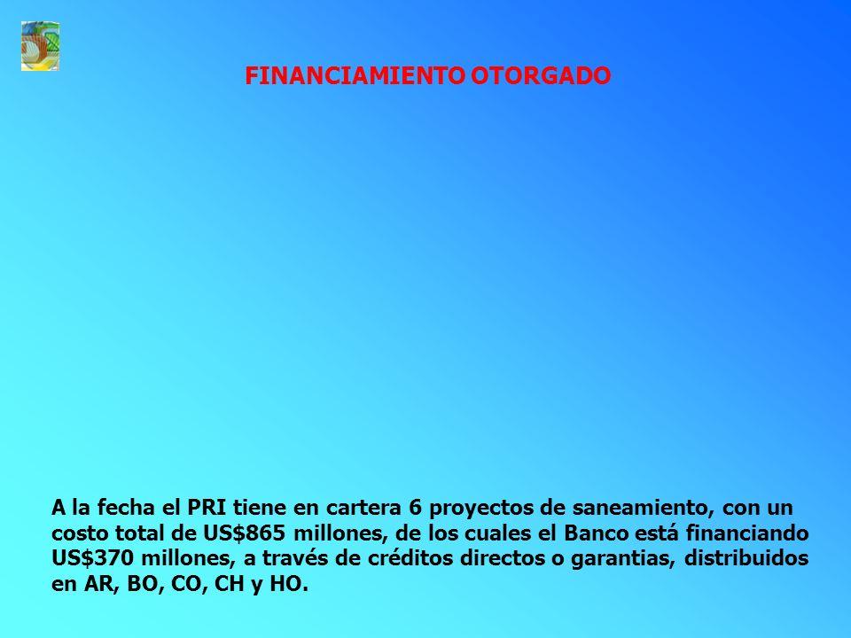 A la fecha el PRI tiene en cartera 6 proyectos de saneamiento, con un costo total de US$865 millones, de los cuales el Banco está financiando US$370 millones, a través de créditos directos o garantias, distribuidos en AR, BO, CO, CH y HO.