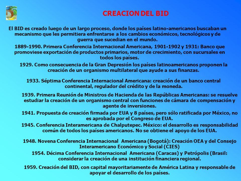 QUIENES SON EL BID ASOCIACION DE NACIONES CON 48 PAISES MIEMBROS REGIONALES - 25 EXTRA-REGIONALES - 23