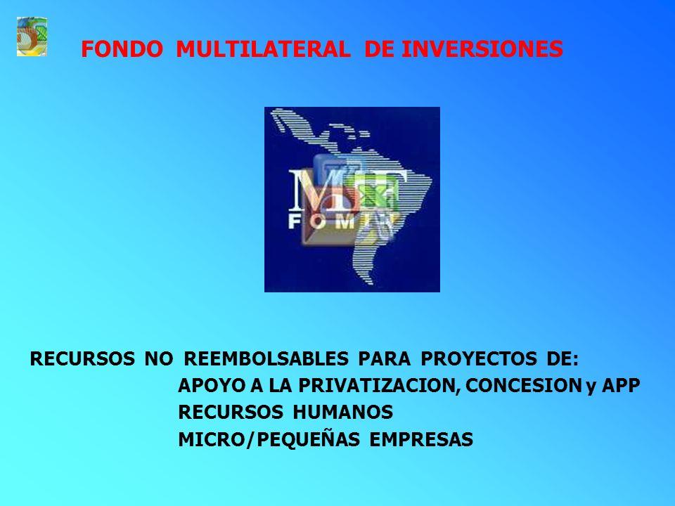 CORPORACION INTERAMERICANA DE INVERSIONES PRÉSTAMOS y PARTICIPACION ACCIONARIA EN PROYECTOS DEL SECTOR PRIVADO