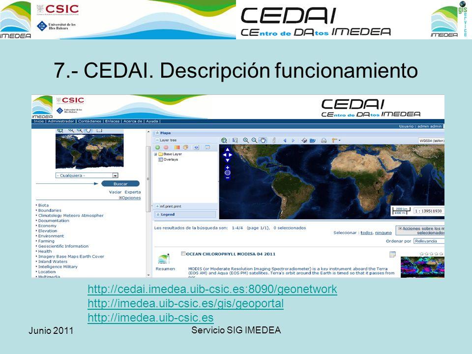 Junio 2011 Servicio SIG IMEDEA 7.- CEDAI.