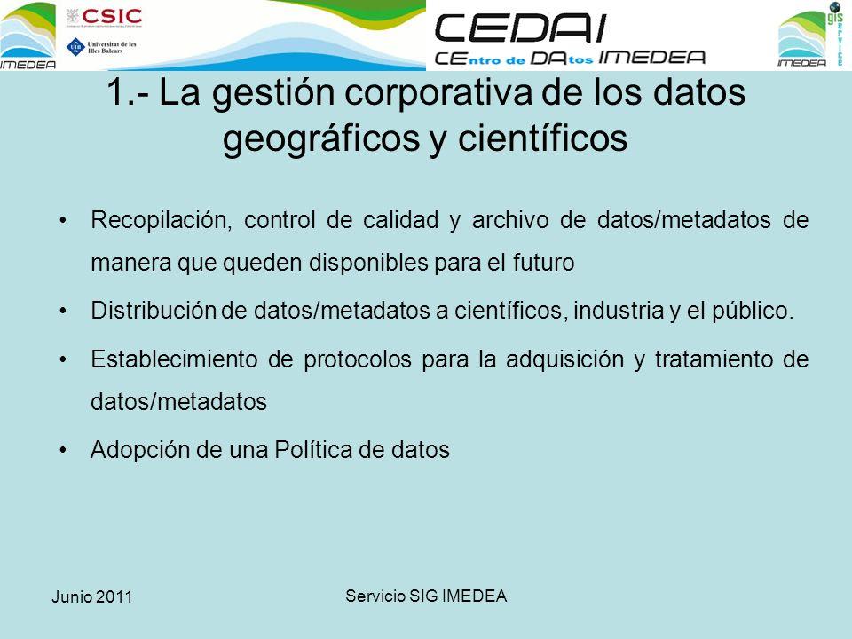 Junio 2011 Servicio SIG IMEDEA 1.- La gestión corporativa de los datos geográficos y científicos Recopilación, control de calidad y archivo de datos/metadatos de manera que queden disponibles para el futuro Distribución de datos/metadatos a científicos, industria y el público.