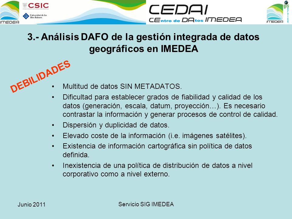 Junio 2011 Servicio SIG IMEDEA Inutilidad del sistema debido al desconocimiento de: - ¿qué es?, ¿para qué sirve?, ¿qué información puedo generar?, ¿cómo la puedo generar.