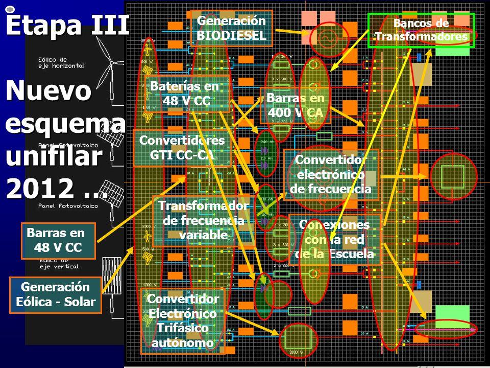 Etapa III Nuevo esquema unifilar 2012 … Generación Eólica - Solar Barras en 48 V CC Convertidores GTI CC-CA Convertidor Electrónico Trifásico autónomo