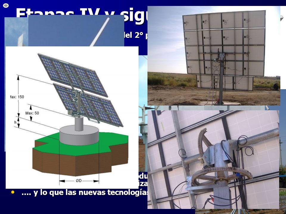 Etapas IV y siguientes Instalación – inminente – del 2° panel fotovoltaico de 500 W con seguidor de 1 eje Instalación – inminente – del 2° panel fotov