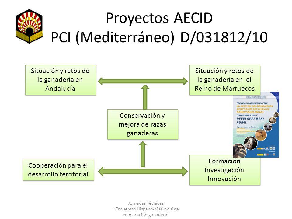 Formación Investigación Innovación Proyectos AECID PCI (Mediterráneo) D/031812/10 Situación y retos de la ganadería en Andalucía Situación y retos de