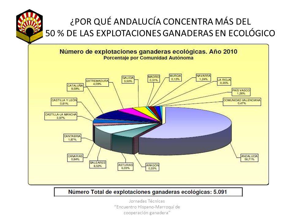 ¿POR QUÉ ANDALUCÍA CONCENTRA MÁS DEL 50 % DE LAS EXPLOTACIONES GANADERAS EN ECOLÓGICO Jornadas Técnicas Encuentro Hispano-Marroquí de cooperación gana