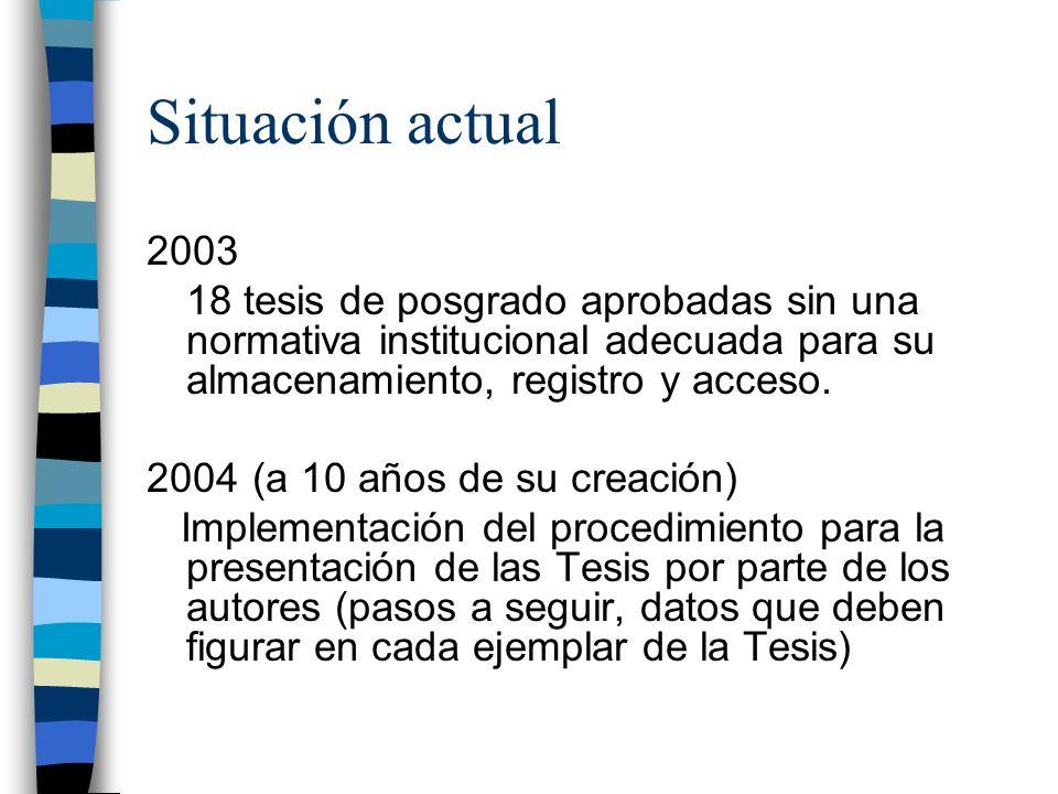 Situación actual 2003 18 tesis de posgrado aprobadas sin una normativa institucional adecuada para su almacenamiento, registro y acceso.