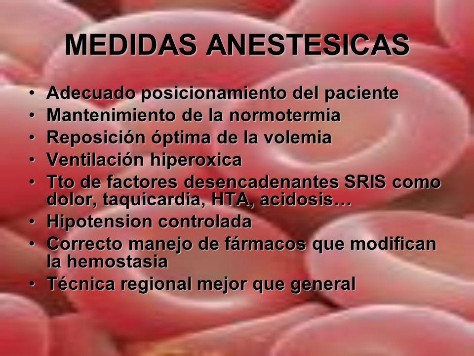 MEDIDAS FARMACOLOGICAS Aprotinina(Trasylol®) : antifibrinolitico indicaciones en cirugia cardiaca alto riesgo sangrado.