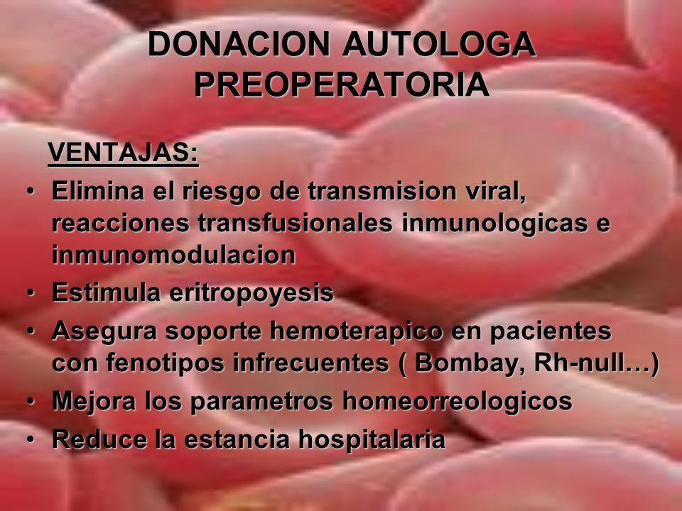 DONACION AUTOLOGA PREOPERATORIA DESVENTAJAS : DESVENTAJAS : No evita la contaminacion bacterianaNo evita la contaminacion bacteriana Incompatibilidad ABO por error humanoIncompatibilidad ABO por error humano SobretransfusionSobretransfusion Riesgo de anemizacion preoperatoriaRiesgo de anemizacion preoperatoria Intolerancia a la donacionIntolerancia a la donacion Coste-efectividad dudosa si la cirugia no tiene un índice transfusional > 50%Coste-efectividad dudosa si la cirugia no tiene un índice transfusional > 50%