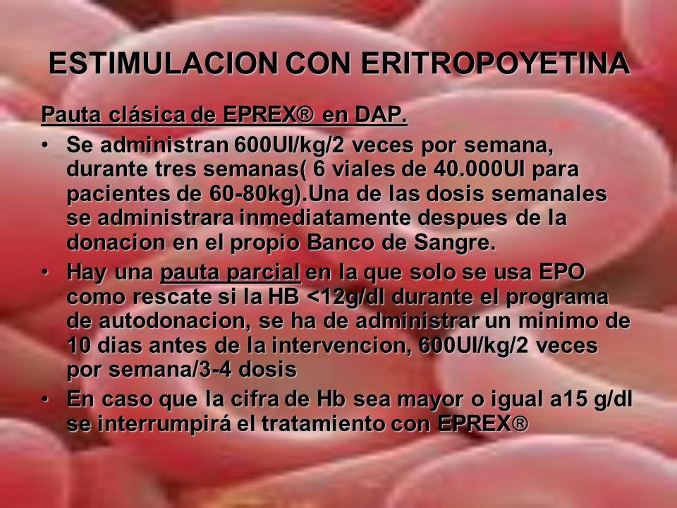 Pauta clásica de EPREX® en DAP