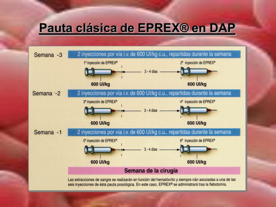 ESTIMULACION CON ERITROPOYETINA Pauta clásica de EPREX® en pericirugia Se administran 600UI/kg semanales los dias -21, -14, -7 y 0(dia de la intervencion).