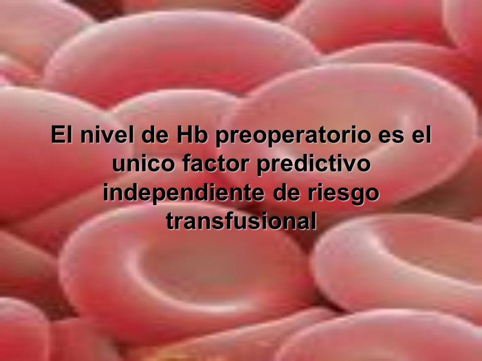 PROTOCOLO COT CONSULTA PREANESTESIA Tipo de cirugía: PTR, PTC e instrumentación de raquis Sangrado estimado aproximado; 1000cc Hb <10 g/dl Interconsulta a Hematologia Estudio de la Anemia Hb 10 – 13 g/dl Hb > 13 g/dl Fe/folico/B12¿EPO.