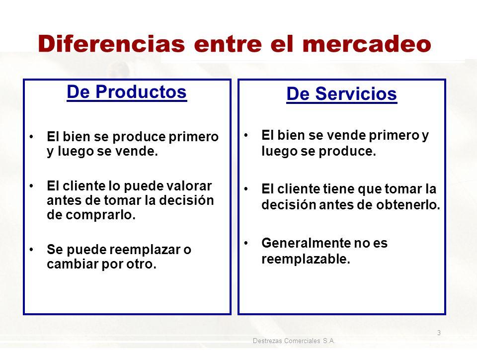 Destrezas Comerciales S.A. 3 Diferencias entre el mercadeo De Productos El bien se produce primero y luego se vende. El cliente lo puede valorar antes