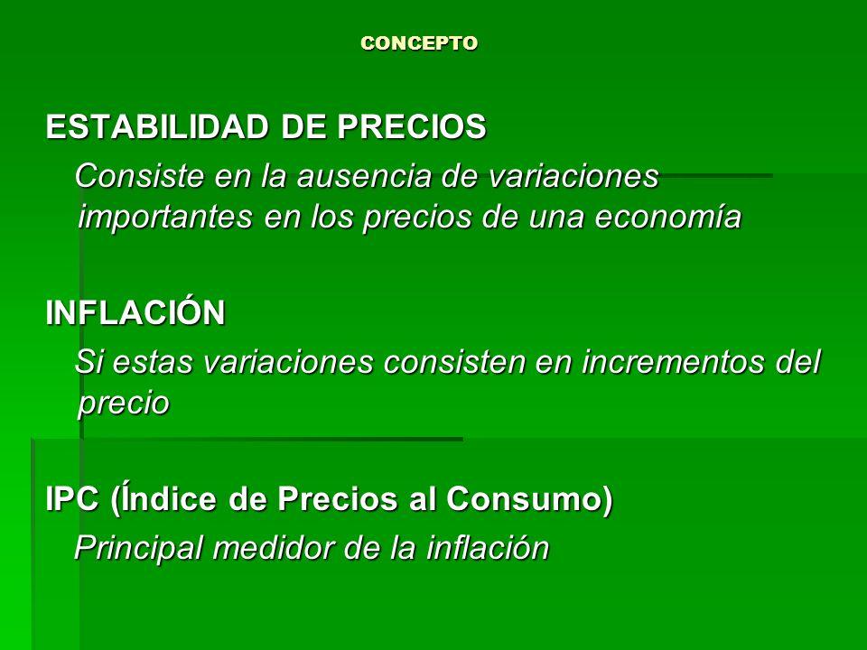 CONCEPTO ESTABILIDAD DE PRECIOS Consiste en la ausencia de variaciones importantes en los precios de una economía Consiste en la ausencia de variacion